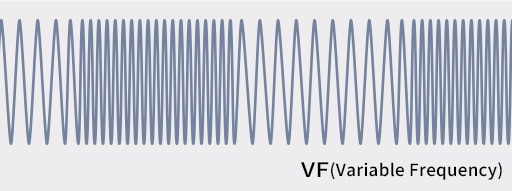 VF(Variable Frequency)