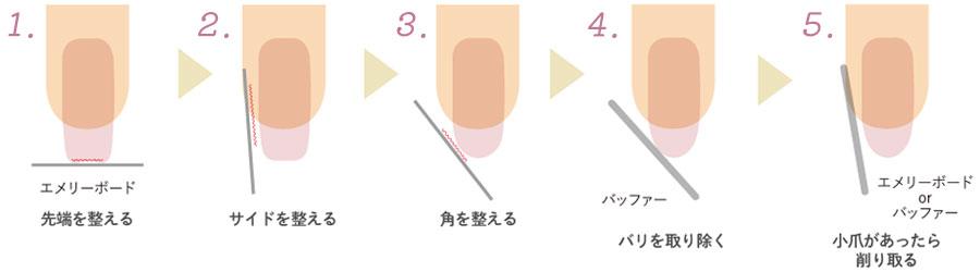 爪の削り方と手順